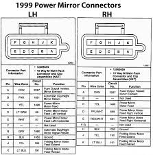 chevy towing wiring diagram fuse wiring diagram database mustang fuse box diagram