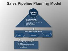 Free Marketing Templates Created By A Cmo For Marketing And Sales