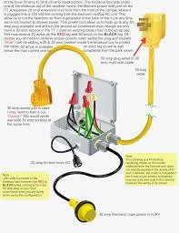 new wiring diagram for 50 amp rv plug rv 50 amp wiring diagram for 50A RV Plug Wiring Diagram best wiring diagram for 50 amp rv plug rv net open roads forum travel trailers 50