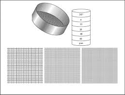 Sieve Mesh Size Chart Sand Size Analysis For Onsite Wastewater Treatment Systems