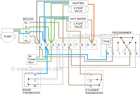 honeywell central heating wiring diagram for boiler controls on hd honeywell central heating timer wiring diagram wiring diagram for central heating room thermostat free download within timer