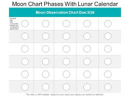 Moon Chart Moon Chart Phases With Lunar Calendar Template