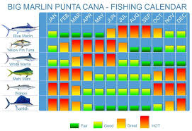 Hunting And Fishing Solunar Charts General Fishermans Calendar Lunar Calendar For August 2019
