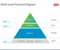 pyramid diagram social strategy pyramid png wiring diagram user marketing powerpoint templates ppt powerpoint multi level pyramid diagram for powerpoint