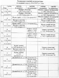 Пензенский государственный университет Секретарь ГАК Голобокова Е М