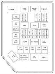 2000 elantra fuse box wiring diagram autovehicle 2000 hyundai elantra gls fuse box diagram wiring diagram completed2000 hyundai elantra fuse box diagram image