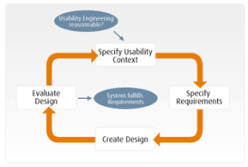 usability engineers design questionnaires they design interview based studies the design tests and then go on to facilitate those tests they may even usability engineer