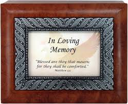 In Loving Memory Quotes Enchanting 48 In Memory Quotes And Sayings