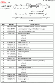 wiring diagram for ford ranger stereo the wiring 1995 ford explorer radio wiring diagram wire