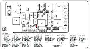 colorado fuse diagram simple wiring diagram 04 chevy colorado fuse diagram wiring diagrams best volvo s60 fuse diagram colorado fuse diagram