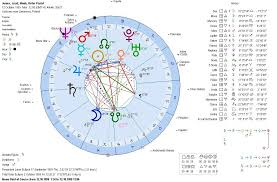Pin By Numerology Analysis On Numerology Analysis Free