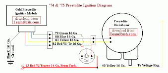 need help prestolite ignition jeepforum com here is that prestolite diagram presented in a slightly different way