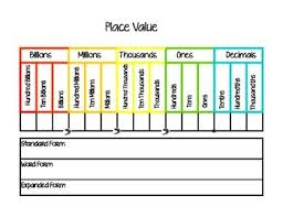 Place Value Chart 4th Grade Place Value Chart Place Value Chart Math Classroom
