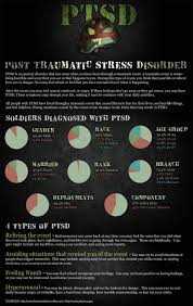 ptsd pics iers post traumatic stress disorder ptsd ptsd pics iers post traumatic stress disorder ptsd infographic low va