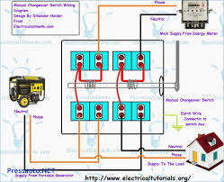 contactor wiring guide for 3 phase motor with circuit breaker wiring diagram for schneider contactor wiring diagram contactor coil for alluring blurts me throughout