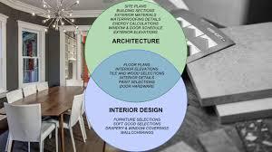 Interior Designer Vs Architect Salary Difference Between Architecture And Interior Design There