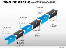 Ppt Charts And Graphs Powerpoint Designs Chart Timeline Graphs Ppt Backgrounds