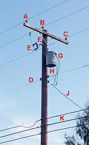 utility pole power distribution wires and equipment edit