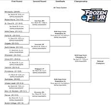 Frozen Four Schedule Tv Listings For Ncaa Tournament Cbssports Com