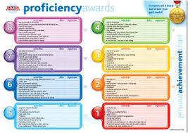 British Gymnastics Proficiency Award Scheme Gymwise