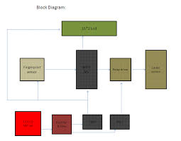 circuit diagram for security system wirdig fingerprint based security system and door lock