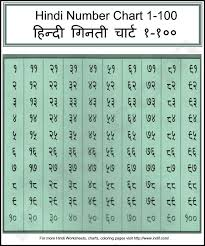 100 Chart Coloring Pages Hindi Numbers Chart 1 100