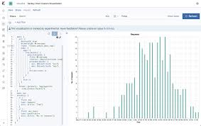 Creating Custom Kibana Visualizations Logz Io