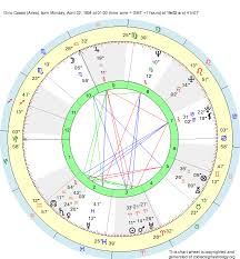 13 Sign Astrology Birth Chart Birth Chart Dino Cassio Aries Zodiac Sign Astrology