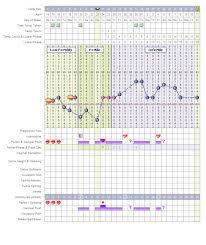 Tta My Tcoyf Chart Says Im Pregnant Please Help Me
