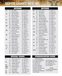 Missouri Depth Chart Notes And Depth Charts Missouri Game Vanderbilt