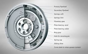 Is the starting torque more in dual mass flywheel engines? - Quora