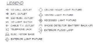 different lighting fixtures. Ceiling Different Lighting Fixtures A