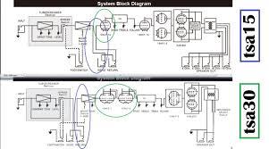 ibanez bass wiring schematic wirdig ibanez lifier schematic adrenaline molecular structure nad ibanez
