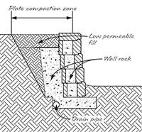 Small Picture Gravity Retaining Wall Construction