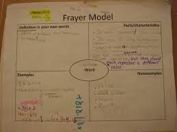 Frayer Model Language Arts Diary Of A Fifth Grade Teacher A Peek In My Planbook Frayer Model