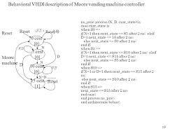 Vhdl Vending Machine Custom ECE 48 CADBased Logic Design Lecture Notes 48 Ppt Download