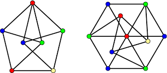 Given this coloring rule, it becomes apparent why we may safely ignore disconnected graphs in our exploration of graph. The Chromatic Number Of The Plane Is At Least 5 A New Proof Springerlink