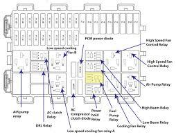 ford focus headlamp wiring diagram pdf wiring diagram expert