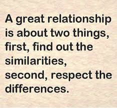 Respect Quotes Amazing 48 Quotes About Relationships Art And Design