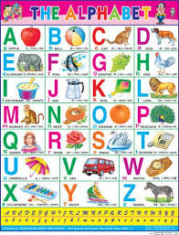Image Result For Alphabet Chart Alphabet Charts Apple