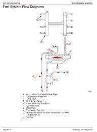 mercruiser electric fuel pump wiring diagram wiring diagram mercruiser mag mpi 350 fuel pump s replacement page 1 iboats mercruiser electric fuel pump wiring diagram diagrams source