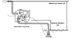 trash pump wire diagram wiring diagram option trash pump wire diagram wiring diagrams value trash pump wire diagram
