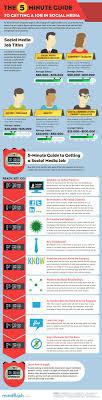 62 Best Social Media Marketing Jobs Images On Pinterest Online