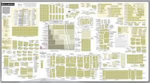 The Money Chart Information Art And Design Money Chart