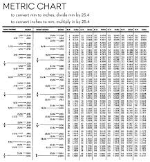 Free Conversion Chart For Metric System Printable Metric Conversion Table Free Metrics Conversions