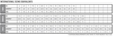 Ariat Heritage Contour Ii Field Zip Size Chart Ariat Womens Heritage Contour Ii Field Zip Long Boot Mahogany