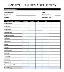 candidate assessment form sample candidate evaluation form sample interview appraisal forms templates