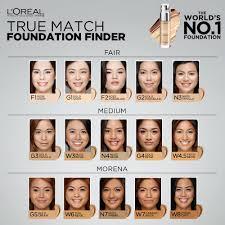 loreal true match foundation finder skin tone undertone