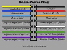 pioneer radio wiring color code wiring diagram solved i need a color code diagram for 2004 gmc yukon fixya