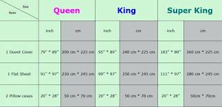 king size mattress dimensions. Dimensions Of A King Size Bed Photo 4 9 Sheet Mattress